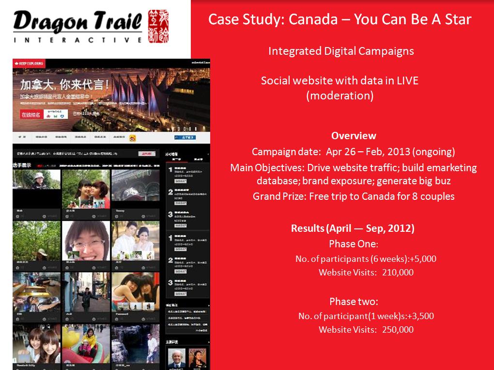 Vue partielle campagne Web2.0 du Canada avec la technologie TripShow