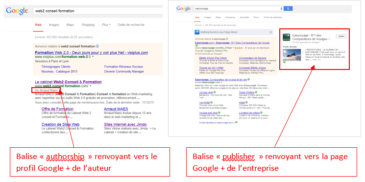 balise authorship et balise publisher