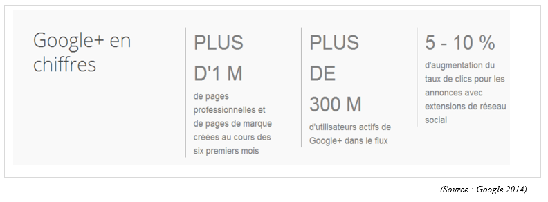stat_google