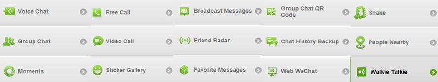 WeChat fonctionnalités